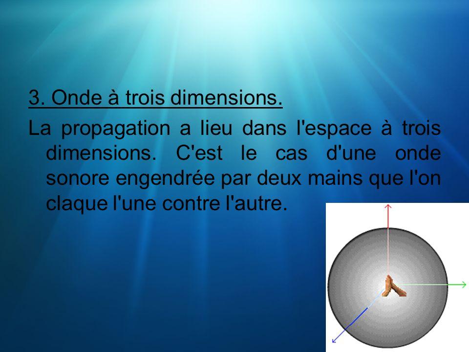 3. Onde à trois dimensions. La propagation a lieu dans l'espace à trois dimensions. C'est le cas d'une onde sonore engendrée par deux mains que l'on c