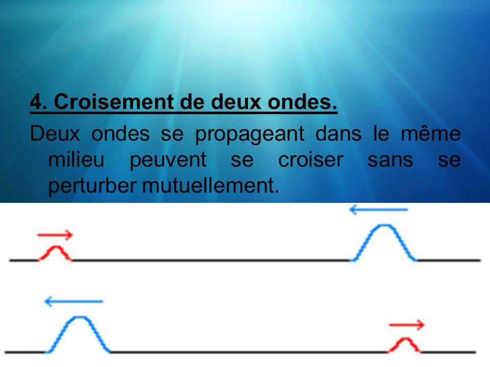 4. Croisement de deux ondes. Deux ondes se propageant dans le même milieu peuvent se croiser sans se perturber mutuellement.