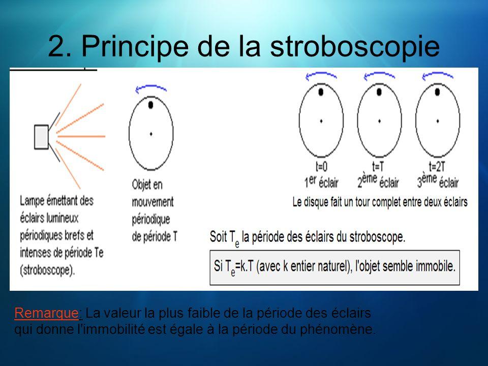 2. Principe de la stroboscopie Remarque: La valeur la plus faible de la période des éclairs qui donne l'immobilité est égale à la période du phénomène
