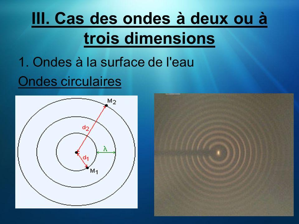III. Cas des ondes à deux ou à trois dimensions 1. Ondes à la surface de l'eau Ondes circulaires