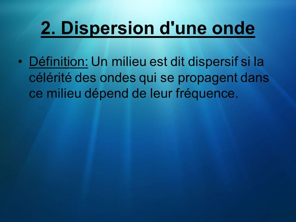 2. Dispersion d'une onde Définition: Un milieu est dit dispersif si la célérité des ondes qui se propagent dans ce milieu dépend de leur fréquence.