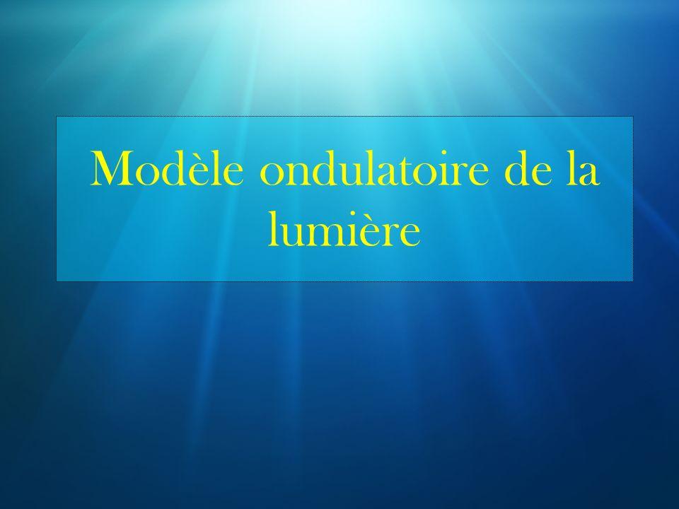 Modèle ondulatoire de la lumière