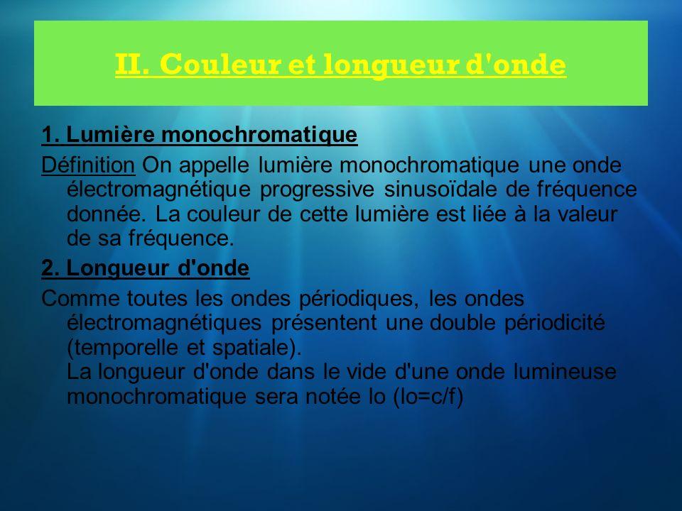 II. Couleur et longueur d'onde 1. Lumière monochromatique Définition On appelle lumière monochromatique une onde électromagnétique progressive sinusoï