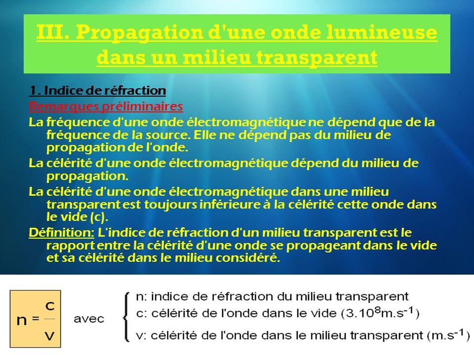 III. Propagation d'une onde lumineuse dans un milieu transparent 1. Indice de réfraction Remarques préliminaires La fréquence d'une onde électromagnét