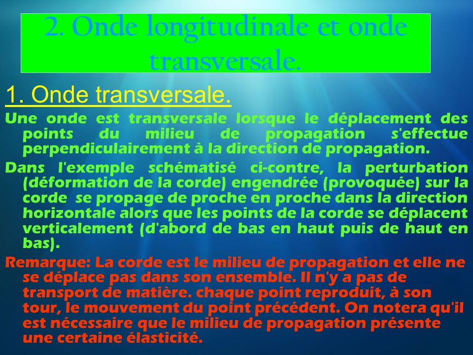 III.Onde progressive à une dimension. 1. Introduction.