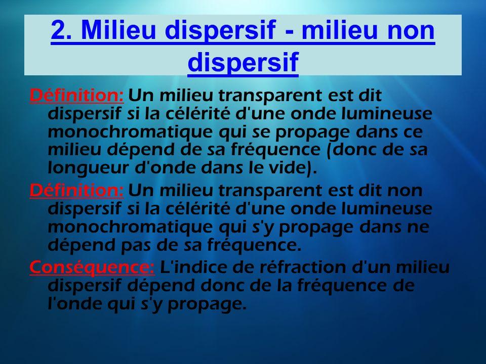 2. Milieu dispersif - milieu non dispersif Définition: Un milieu transparent est dit dispersif si la célérité d'une onde lumineuse monochromatique qui