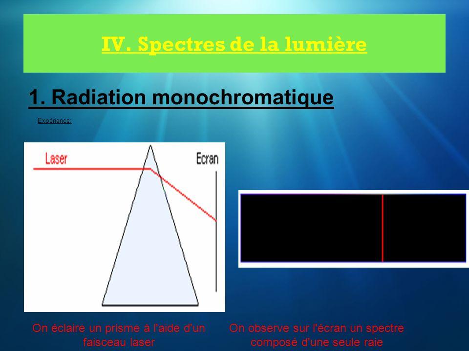 IV. Spectres de la lumière 1. Radiation monochromatique Expérience: On éclaire un prisme à l'aide d'un faisceau laser On observe sur l'écran un spectr