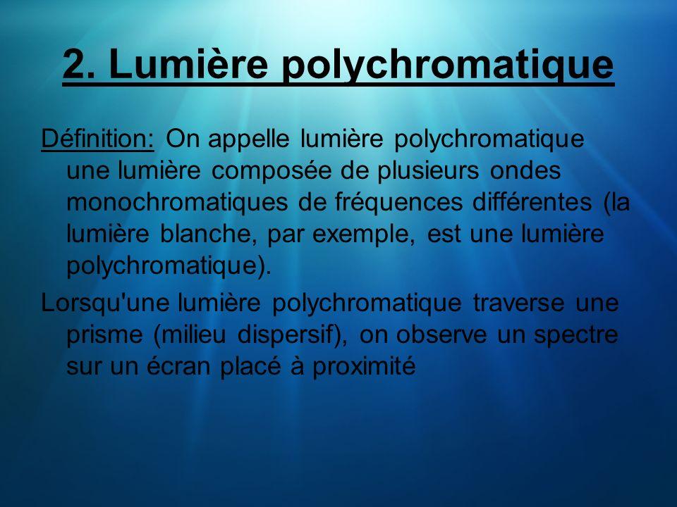 2. Lumière polychromatique Définition: On appelle lumière polychromatique une lumière composée de plusieurs ondes monochromatiques de fréquences diffé