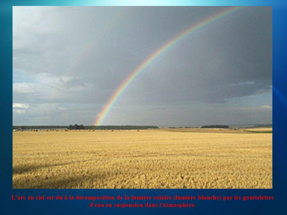 L'arc en ciel est du à la décomposition de la lumière solaire (lumière blanche) par les gouttelettes d'eau en suspension dans l'atmosphère.