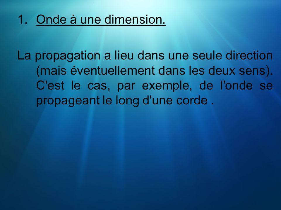 1.Onde à une dimension. La propagation a lieu dans une seule direction (mais éventuellement dans les deux sens). C'est le cas, par exemple, de l'onde