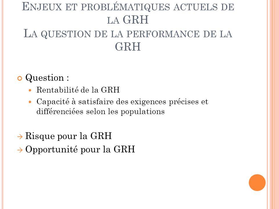 E NJEUX ET PROBLÉMATIQUES ACTUELS DE LA GRH L A QUESTION DE LA PERFORMANCE DE LA GRH Question : Rentabilité de la GRH Capacité à satisfaire des exigen