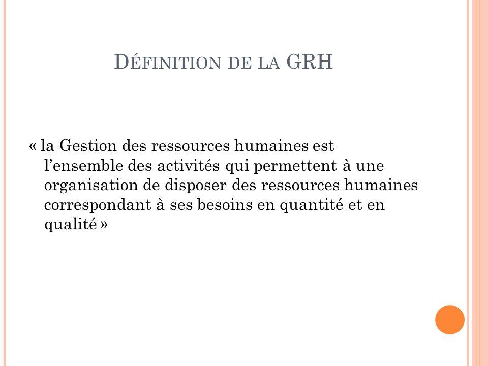 D ÉFINITION DE LA GRH « la Gestion des ressources humaines est lensemble des activités qui permettent à une organisation de disposer des ressources hu
