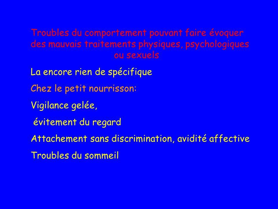 Troubles du comportement pouvant faire évoquer des mauvais traitements, physiques, psychologiques ou sexuels.