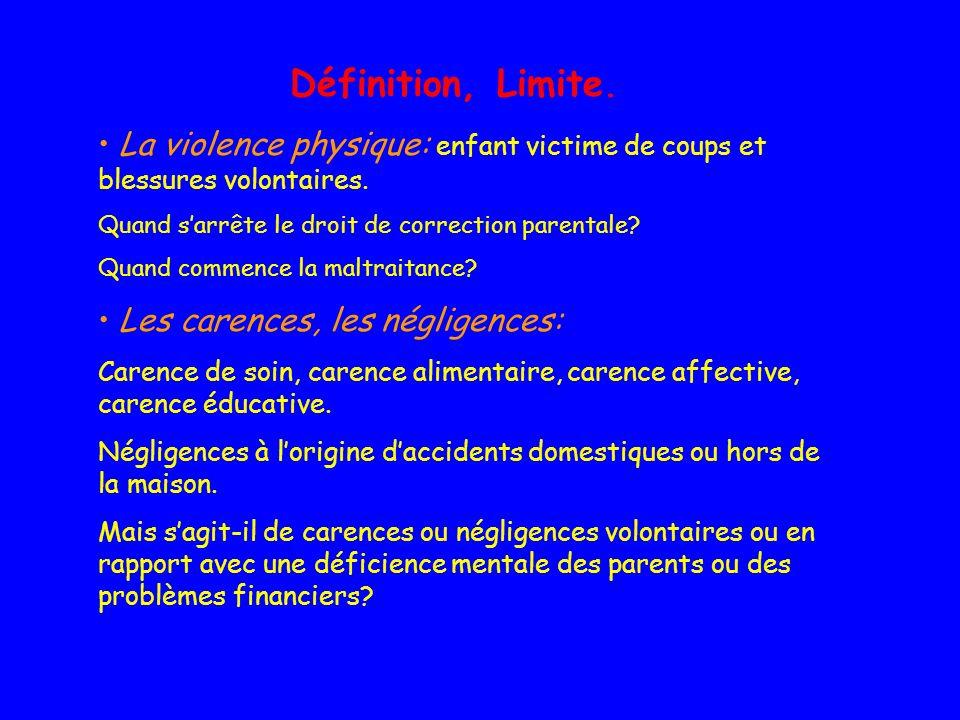 Définition, Limite. La violence physique: enfant victime de coups et blessures volontaires. Quand sarrête le droit de correction parentale? Quand comm