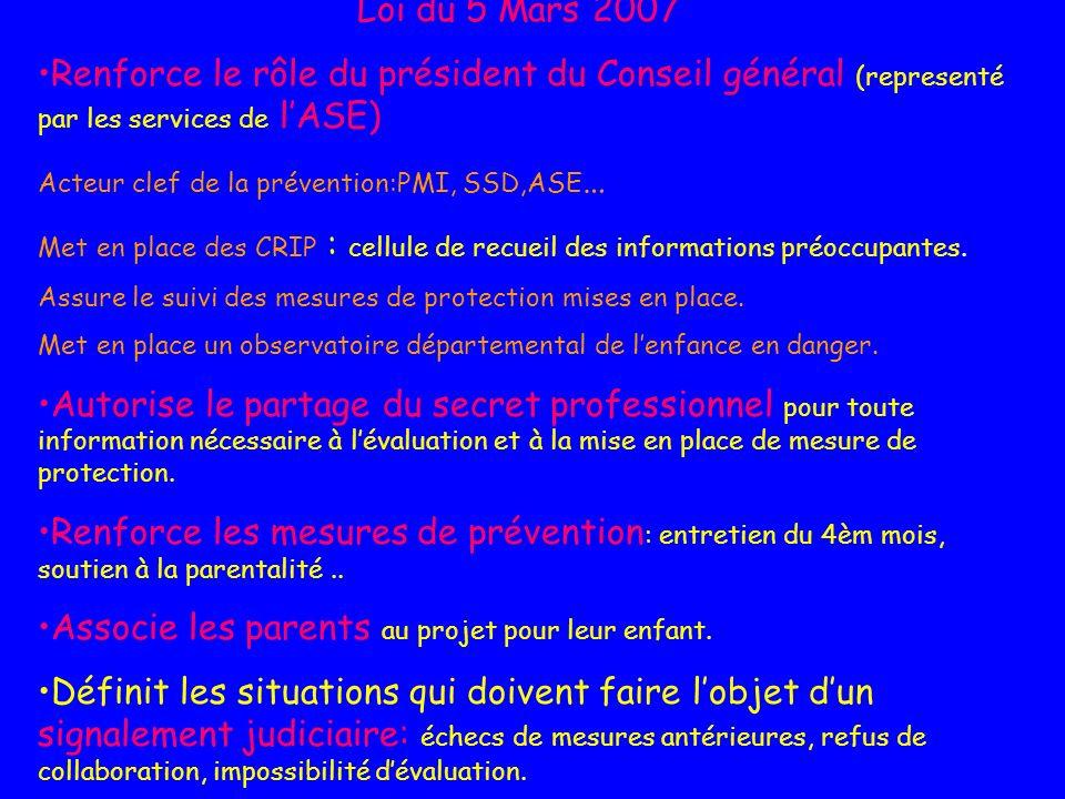 La protection administrative exercée par les services de lASE: Aide sociale à lenfance.
