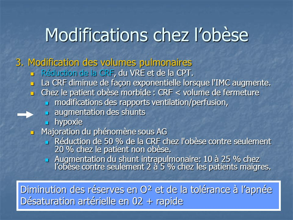 Modifications chez lobèse 3.Modification des volumes pulmonaires Réduction de la CRF, du VRE et de la CPT. Réduction de la CRF, du VRE et de la CPT. L