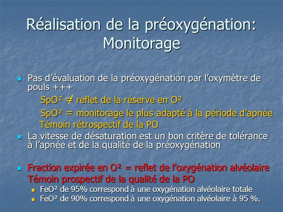 Réalisation de la préoxygénation: Monitorage Pas dévaluation de la préoxygénation par loxymètre de pouls +++ Pas dévaluation de la préoxygénation par