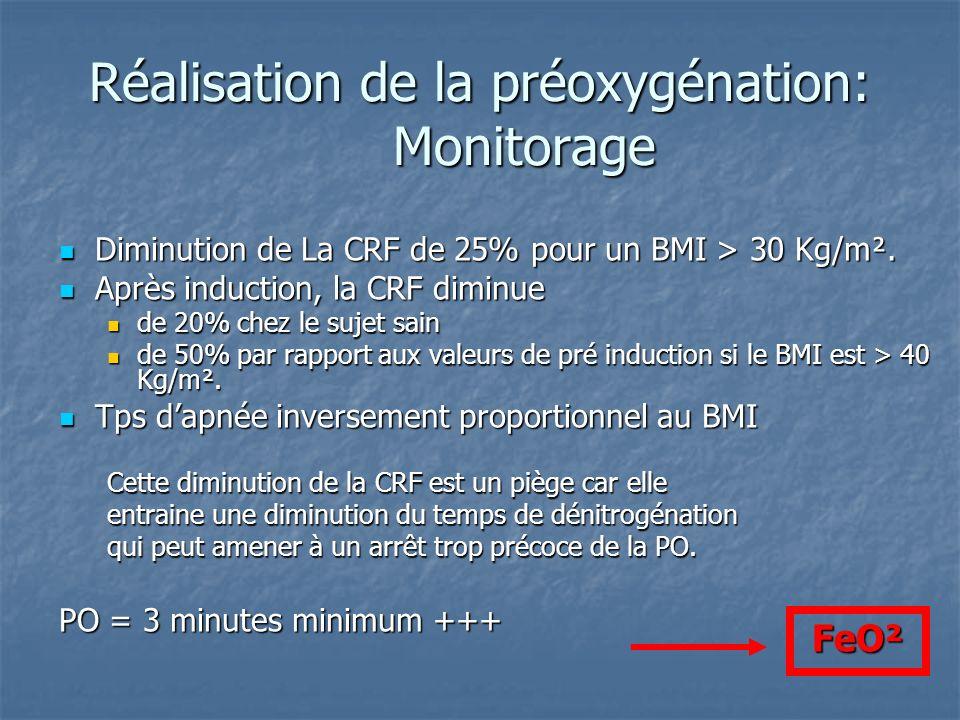 Réalisation de la préoxygénation: Monitorage Diminution de La CRF de 25% pour un BMI > 30 Kg/m². Diminution de La CRF de 25% pour un BMI > 30 Kg/m². A