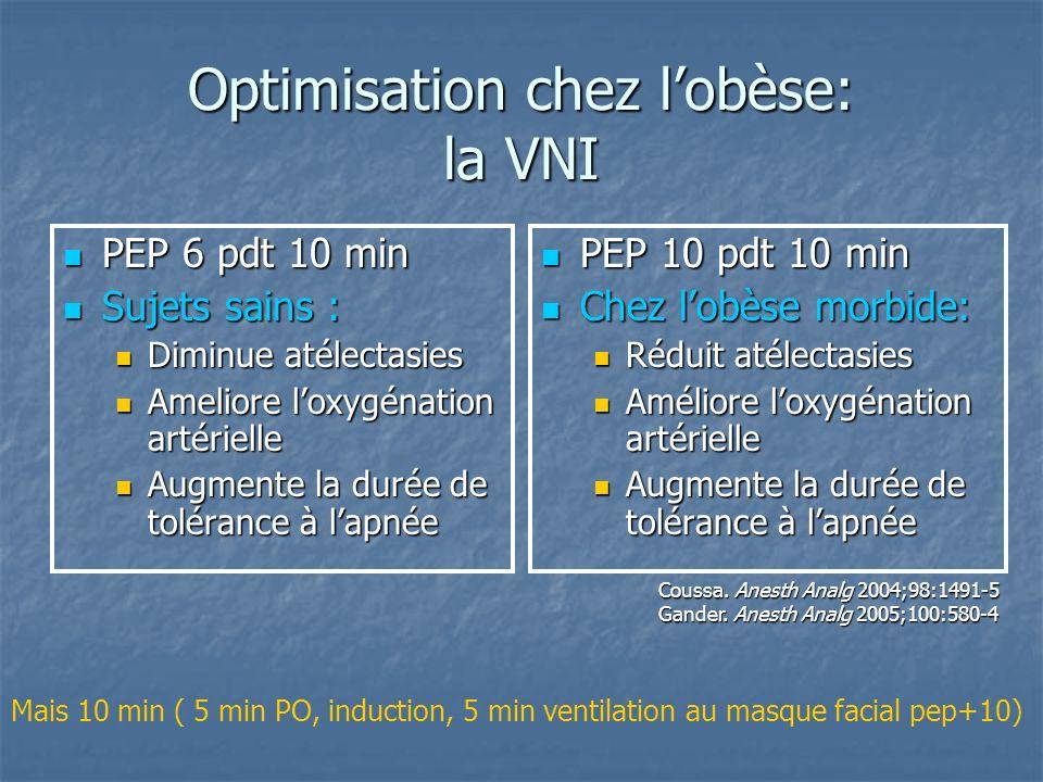 Optimisation chez lobèse: la VNI PEP 6 pdt 10 min PEP 6 pdt 10 min Sujets sains : Sujets sains : Diminue atélectasies Diminue atélectasies Ameliore lo
