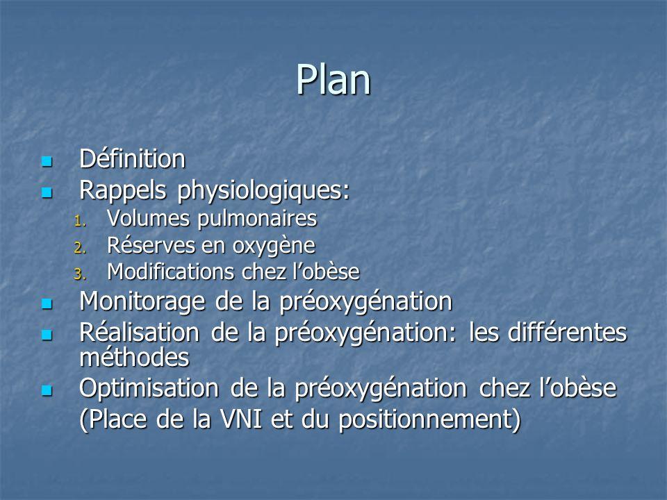 Plan Définition Définition Rappels physiologiques: Rappels physiologiques: 1. Volumes pulmonaires 2. Réserves en oxygène 3. Modifications chez lobèse