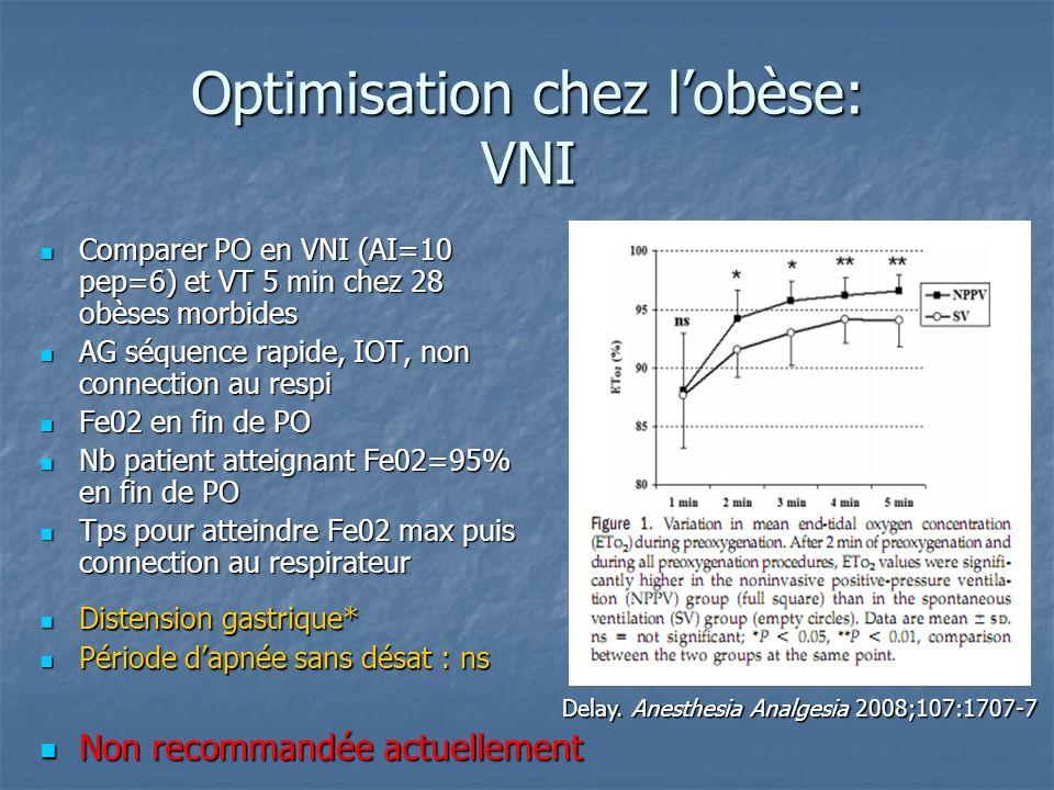 Optimisation chez lobèse: VNI Comparer PO en VNI (AI=10 pep=6) et VT 5 min chez 28 obèses morbides Comparer PO en VNI (AI=10 pep=6) et VT 5 min chez 2