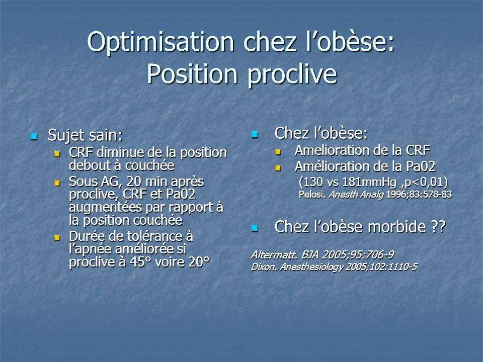 Optimisation chez lobèse: Position proclive Sujet sain: Sujet sain: CRF diminue de la position debout à couchée CRF diminue de la position debout à co