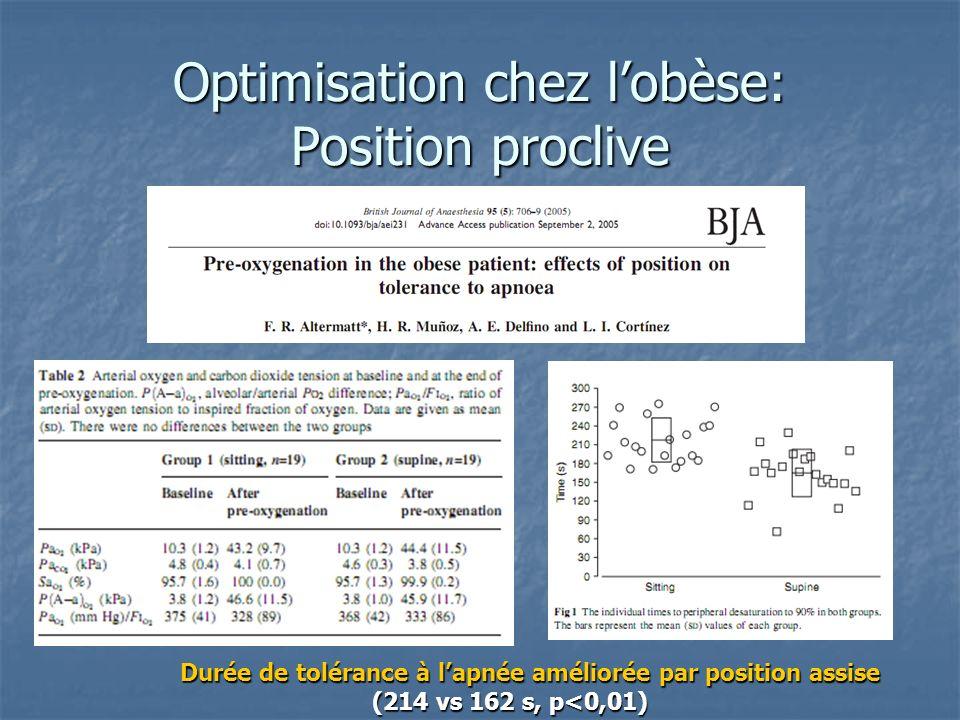 Optimisation chez lobèse: Position proclive Durée de tolérance à lapnée améliorée par position assise (214 vs 162 s, p<0,01)