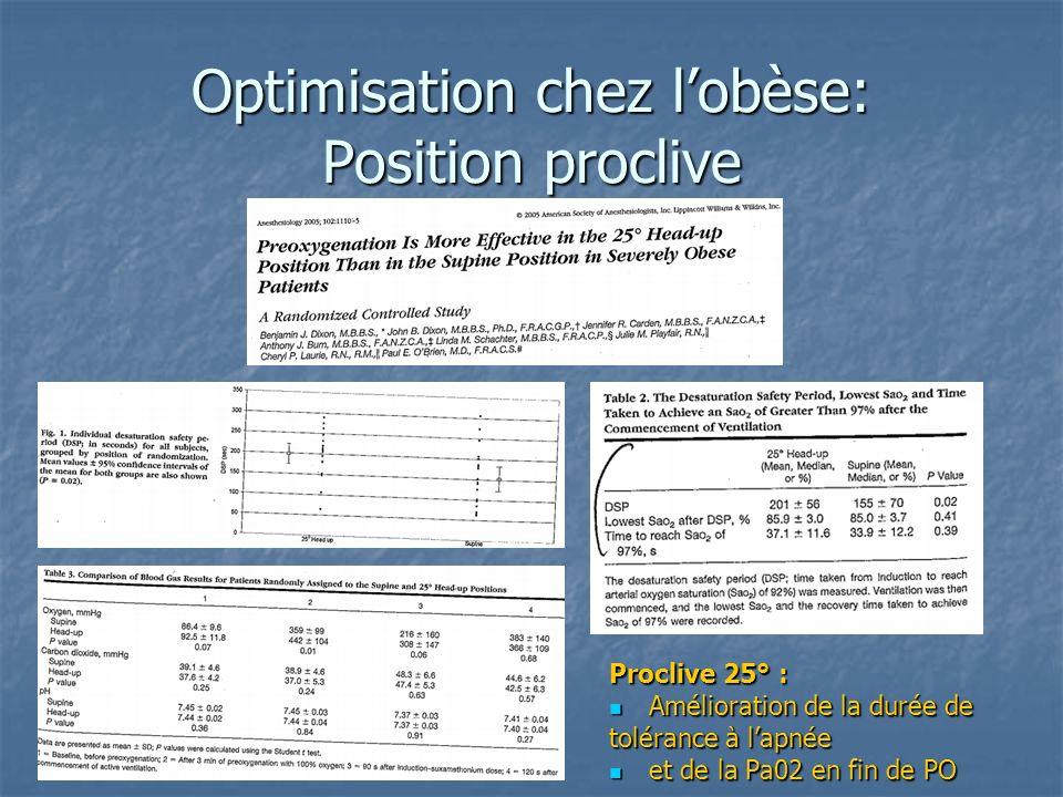 Optimisation chez lobèse: Position proclive Proclive 25° : Amélioration de la durée de Amélioration de la durée de tolérance à lapnée et de la Pa02 en