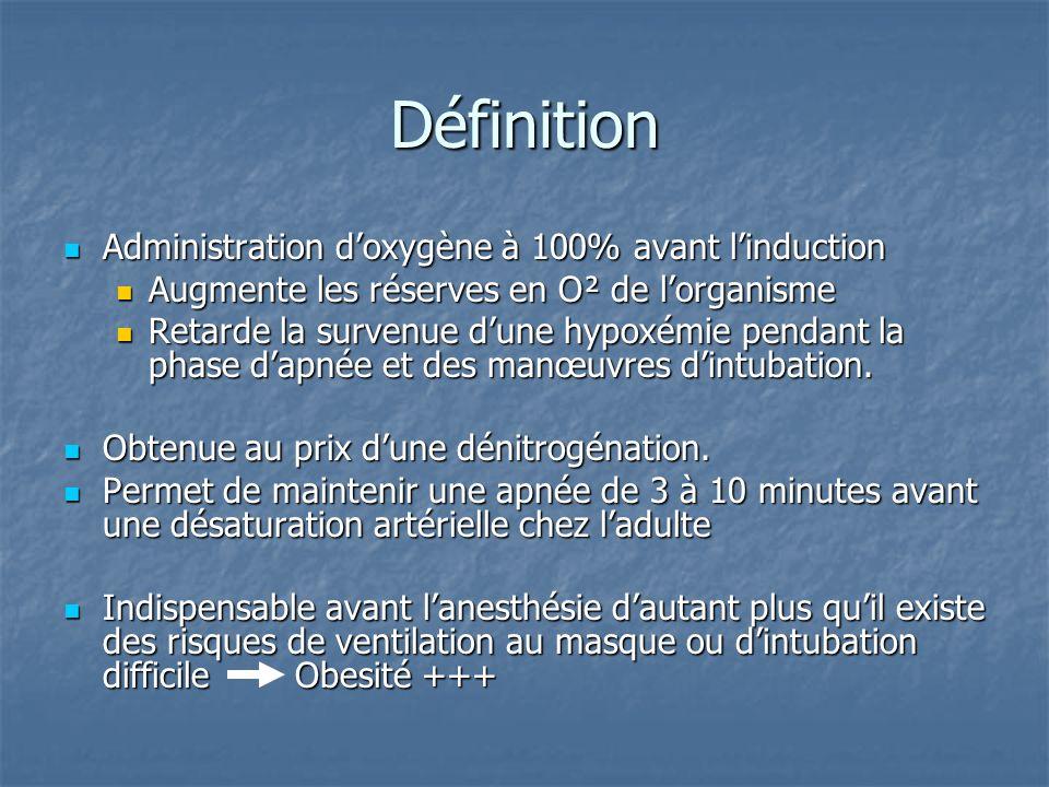 Définition Administration doxygène à 100% avant linduction Administration doxygène à 100% avant linduction Augmente les réserves en O² de lorganisme A