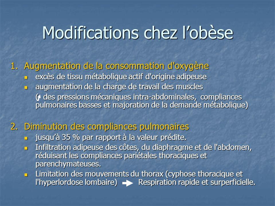 1.Augmentation de la consommation d'oxygène excès de tissu métabolique actif d'origine adipeuse excès de tissu métabolique actif d'origine adipeuse au