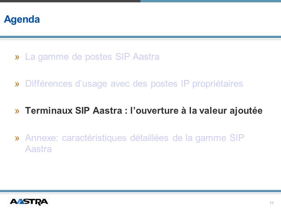 11 Agenda »La gamme de postes SIP Aastra »Différences dusage avec des postes IP propriétaires »Terminaux SIP Aastra : louverture à la valeur ajoutée »