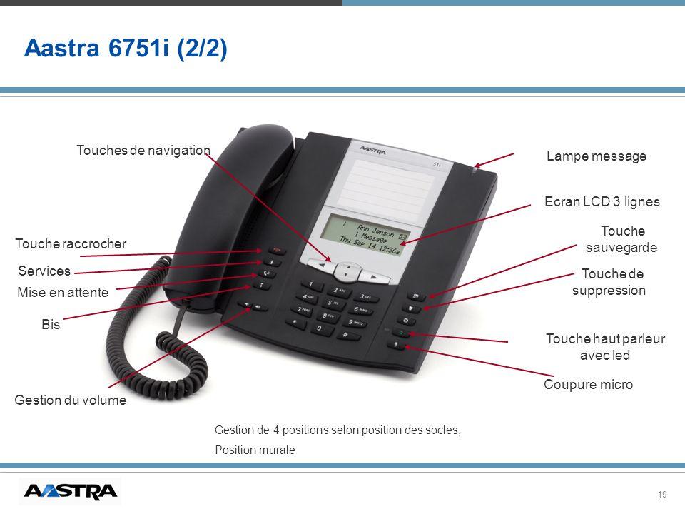 19 Aastra 6751i (2/2) Ecran LCD 3 lignes Touche haut parleur avec led Coupure micro Touche sauvegarde Touches de navigation Bis Gestion du volume Mise