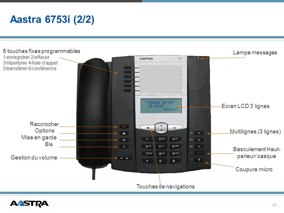 21 Aastra 6753i (2/2) Multilignes (3 lignes) Bis Options Basculement Haut- parleur/ casque Touches de navigations Gestion du volume Mise en garde Racc