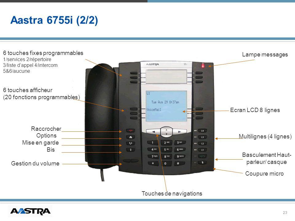 23 Aastra 6755i (2/2) Multilignes (4 lignes) Bis Options Basculement Haut- parleur/ casque Touches de navigations Gestion du volume Mise en garde Racc