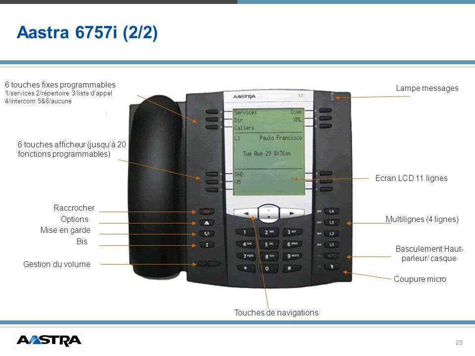 25 Aastra 6757i (2/2) Multilignes (4 lignes) Bis Options Basculement Haut- parleur/ casque Touches de navigations Gestion du volume Mise en garde Racc