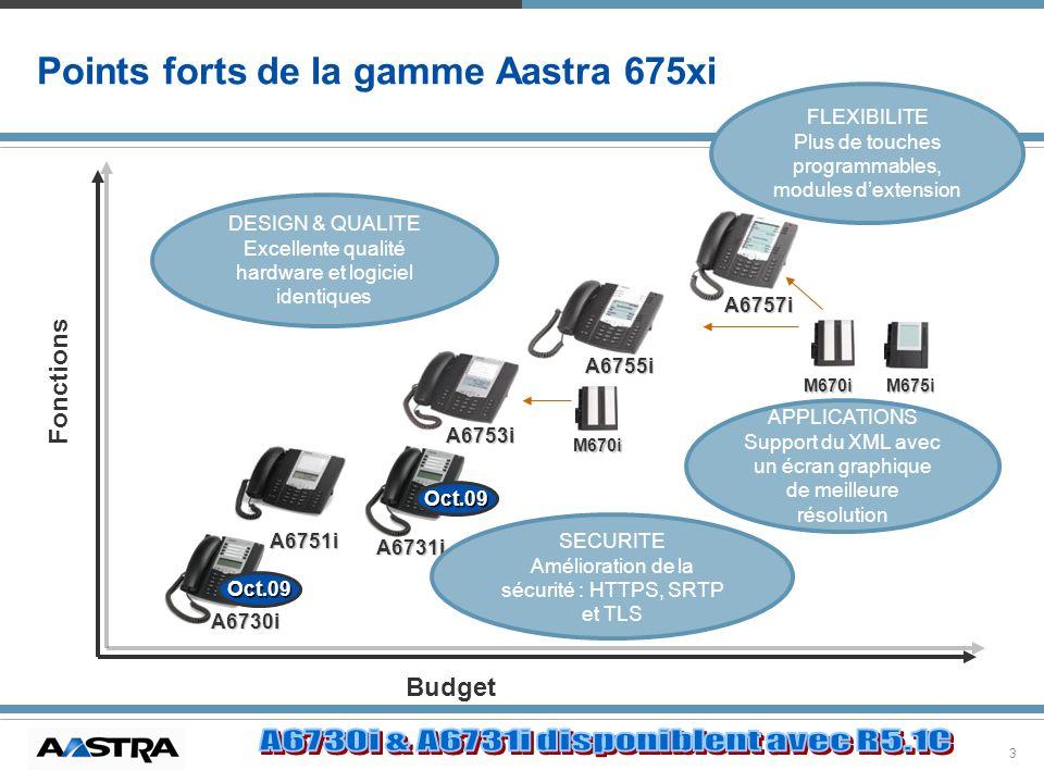 3 Points forts de la gamme Aastra 675xi A6753i A6755i A6757i Fonctions Budget A6751i A6731i A6730i M670i M670iM675i DESIGN & QUALITE Excellente qualit