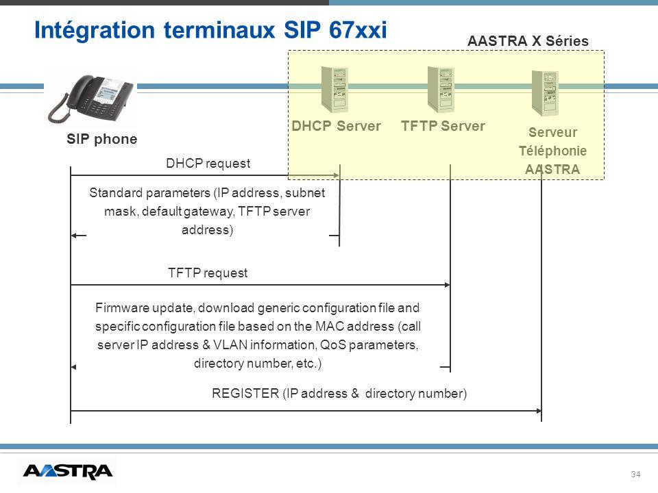 34 Intégration terminaux SIP 67xxi SIP phone DHCP request DHCP Server Standard parameters (IP address, subnet mask, default gateway, TFTP server addre