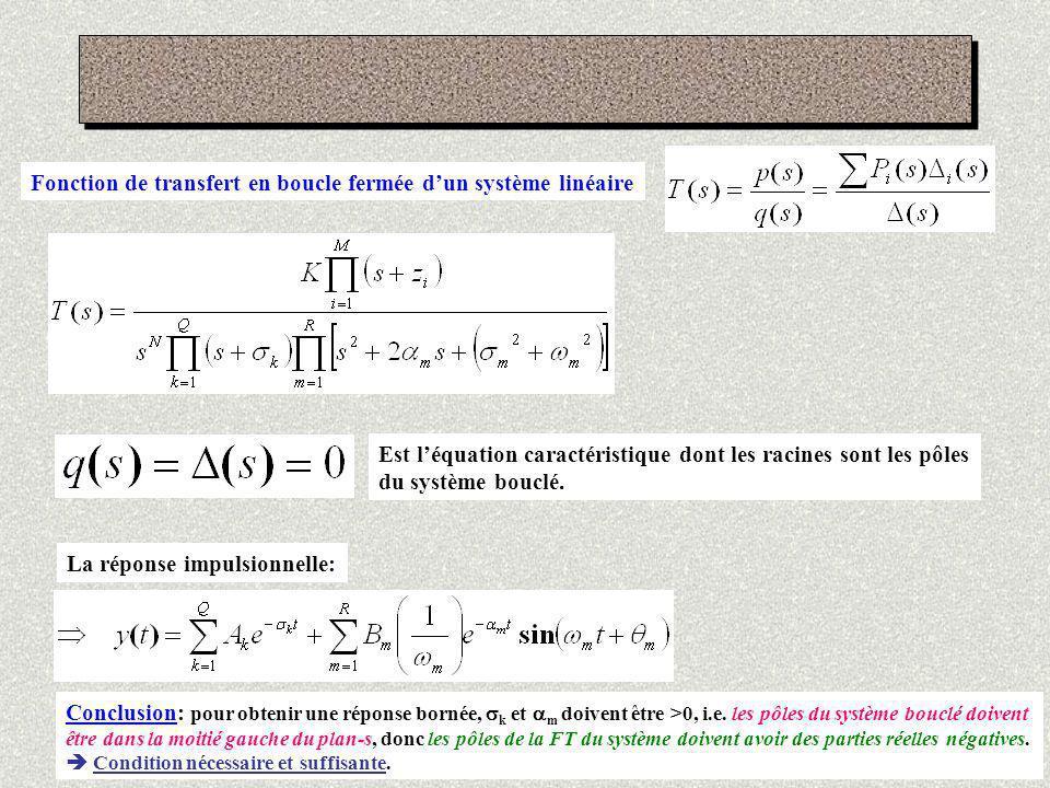 Rappel: Réponses impulsionnelles correspondantes aux différentes locations des racines (pôles).