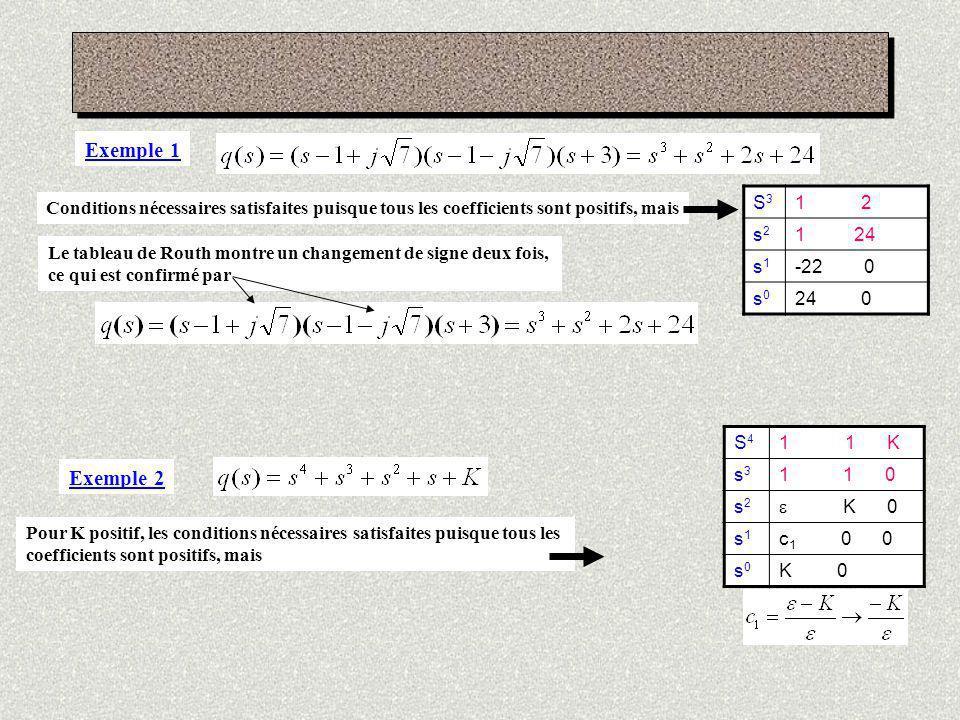 Exemple 3 s3s3 1 4 s2s2 K s1s1 (8-K)/2 0 s0s0 K 0 Pour 0<K <8, le système est stable Si K=8, le système est marginalement stable s3s3 1 4 s2s2 K s1s1 0 s0s0 K 0 Le polynôme auxiliaire: 2 racines imaginaires conjuguées En divisant q(s) par U(s): Inacceptables oscillations