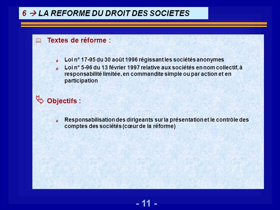 - 11 - 6 LA REFORME DU DROIT DES SOCIETES Textes de réforme : 4 Loi n° 17-95 du 30 août 1996 régissant les sociétés anonymes 4 Loi n° 5-96 du 13 févri