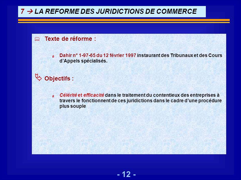 - 12 - 7 LA REFORME DES JURIDICTIONS DE COMMERCE Texte de réforme : 4 Dahir n° 1-97-65 du 12 février 1997 instaurant des Tribunaux et des Cours dAppel