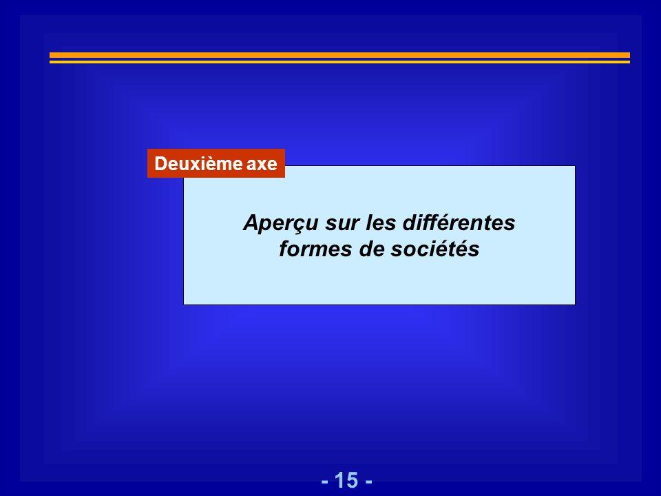 - 15 - Aperçu sur les différentes formes de sociétés Deuxième axe