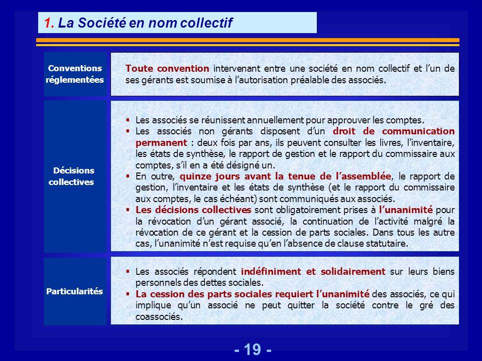 - 19 - Conventions réglementées Toute convention intervenant entre une société en nom collectif et lun de ses gérants est soumise à lautorisation préa