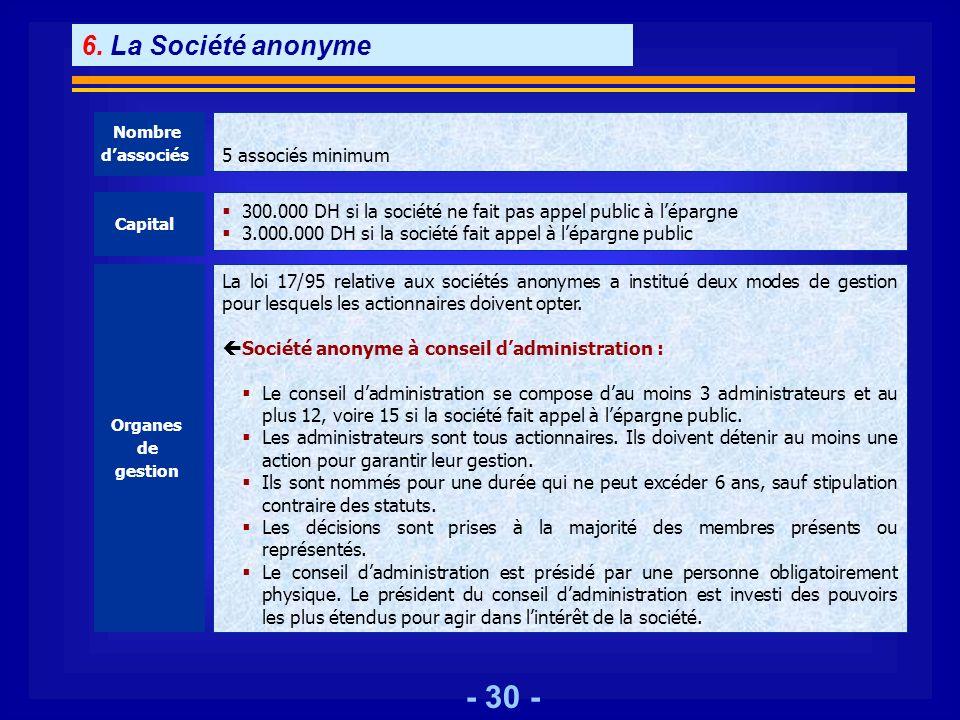 - 30 - 6. La Société anonyme Organes de gestion La loi 17/95 relative aux sociétés anonymes a institué deux modes de gestion pour lesquels les actionn