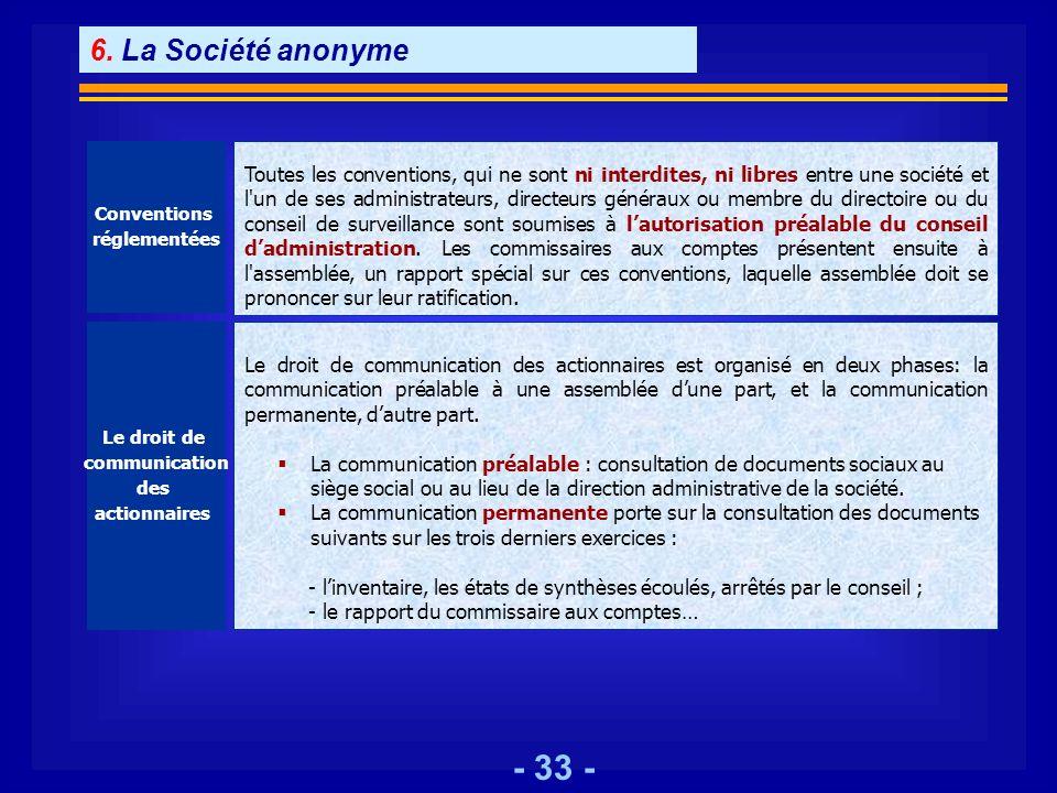 - 33 - Conventions réglementées Toutes les conventions, qui ne sont ni interdites, ni libres entre une société et l'un de ses administrateurs, directe