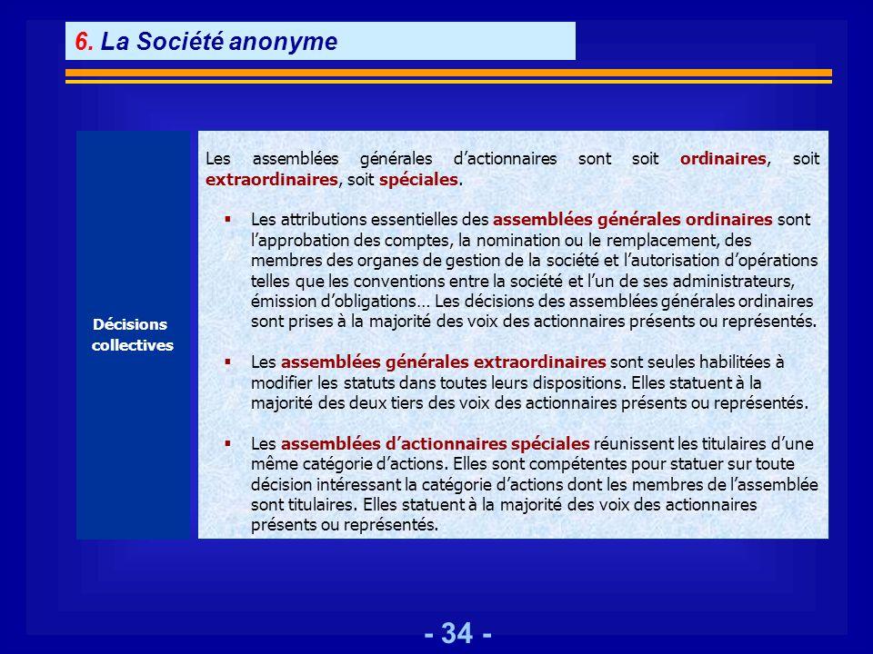 - 34 - Décisions collectives Les assemblées générales dactionnaires sont soit ordinaires, soit extraordinaires, soit spéciales. Les attributions essen