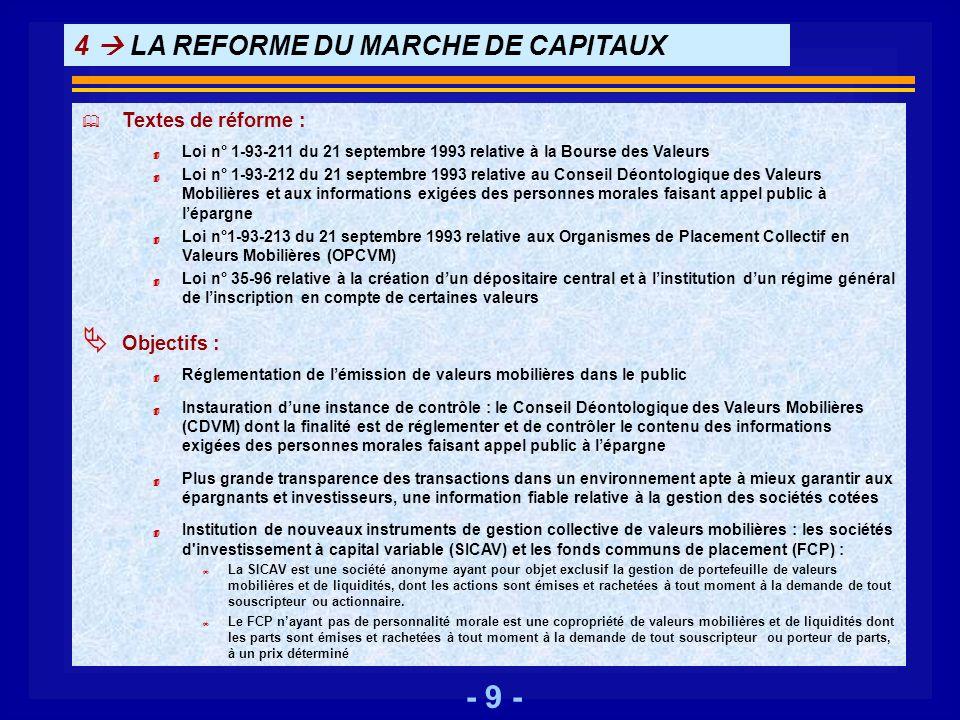 - 9 - 4 LA REFORME DU MARCHE DE CAPITAUX Textes de réforme : 4 Loi n° 1-93-211 du 21 septembre 1993 relative à la Bourse des Valeurs 4 Loi n° 1-93-212
