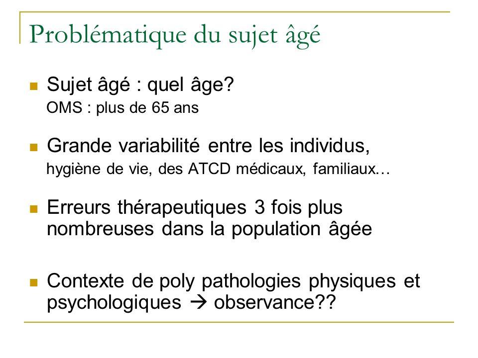 Problématique du sujet âgé Sujet âgé : quel âge? OMS : plus de 65 ans Grande variabilité entre les individus, hygiène de vie, des ATCD médicaux, famil