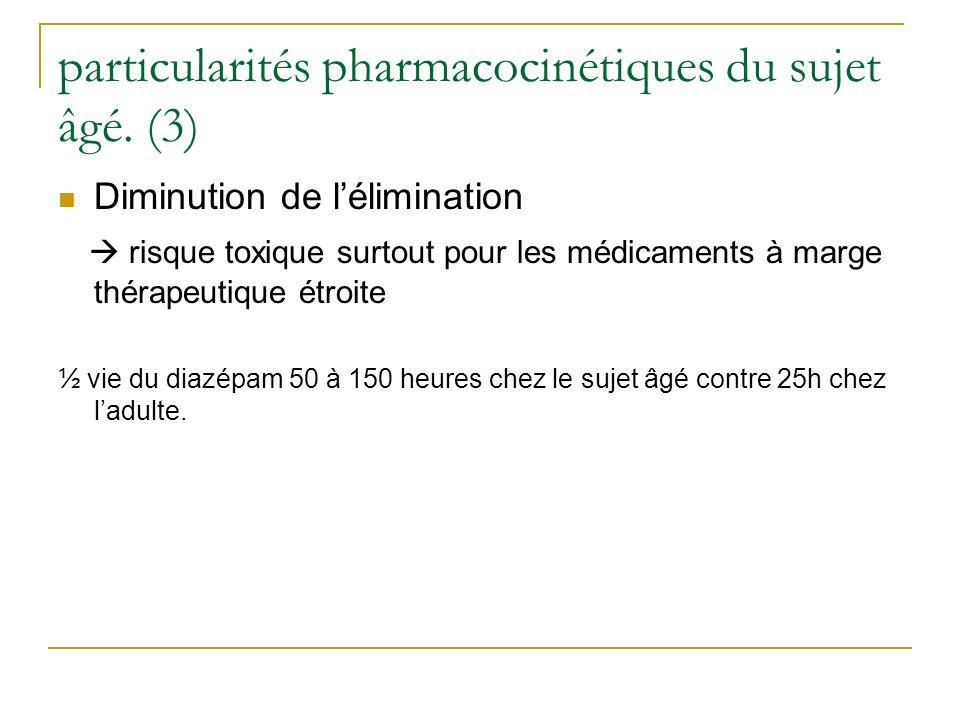 particularités pharmacocinétiques du sujet âgé. (3) Diminution de lélimination risque toxique surtout pour les médicaments à marge thérapeutique étroi