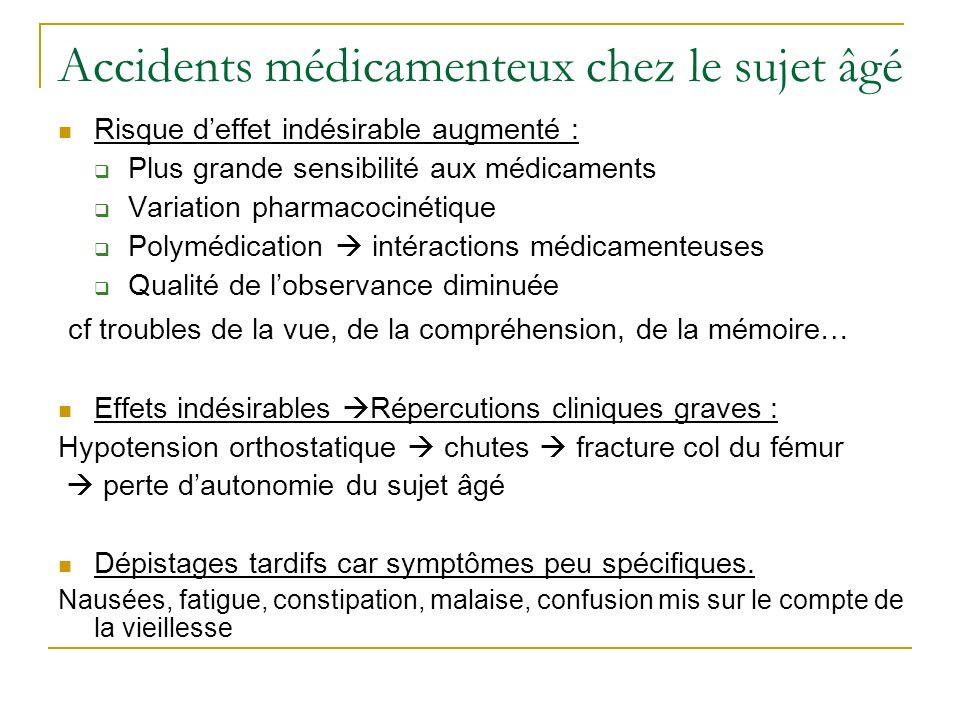 Accidents médicamenteux chez le sujet âgé Risque deffet indésirable augmenté : Plus grande sensibilité aux médicaments Variation pharmacocinétique Pol